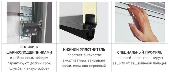 Тех. характеристики ворот ритерна R40 в Харькове